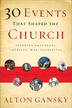 30 Events That Shaped the Church